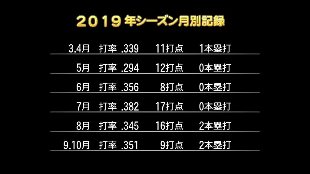 f:id:kyawa6894:20181002200610j:plain