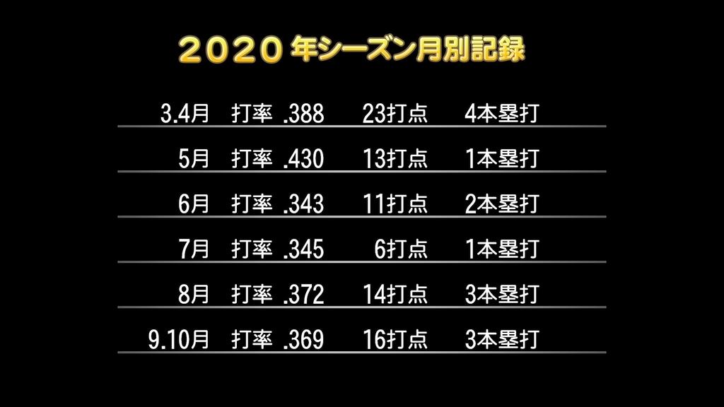 f:id:kyawa6894:20181009214429j:plain