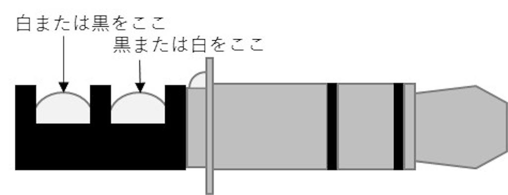f:id:kynuo-t6:20190603183940j:image