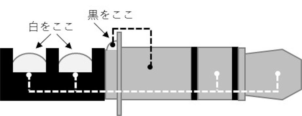 f:id:kynuo-t6:20190603184012j:image