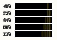 f:id:kyo-chop1118:20180506094121p:plain