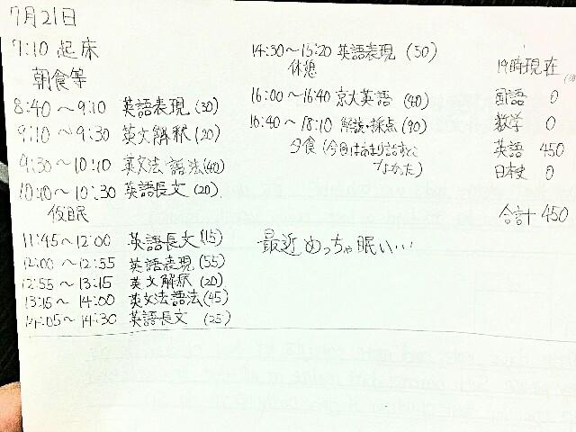 f:id:kyo5281:20190721203648j:image