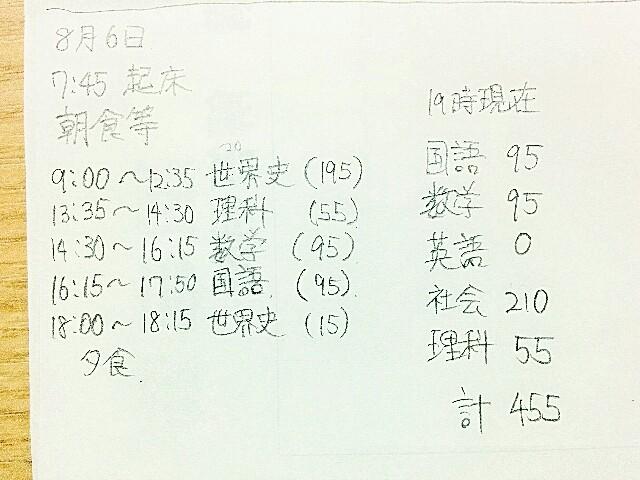 f:id:kyo5281:20190806202109j:image