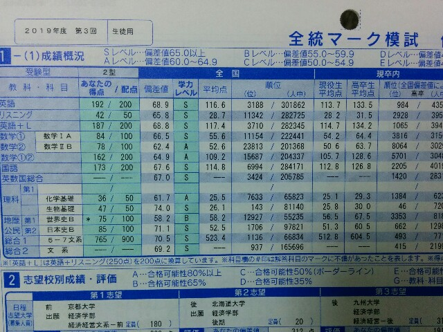 f:id:kyo5281:20191130201358j:image