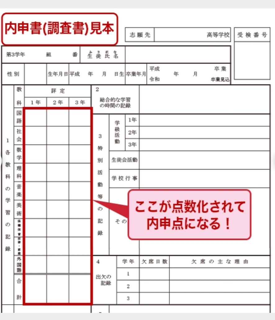 f:id:kyobachan:20210212212740j:plain