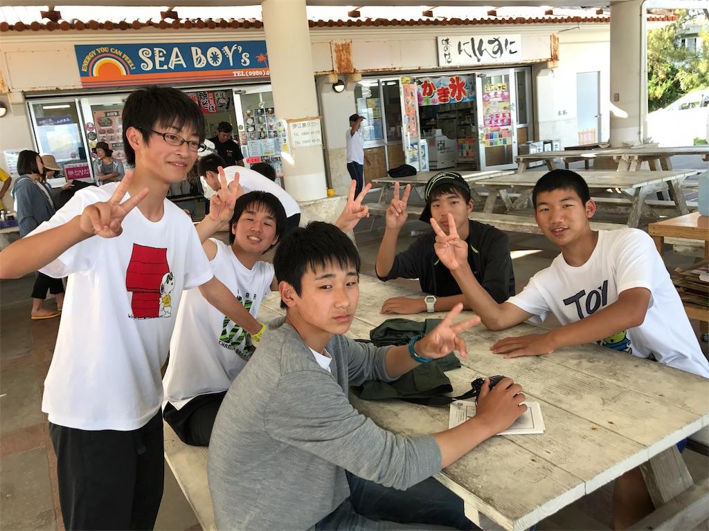 f:id:kyoei3rd:20170529202728j:image
