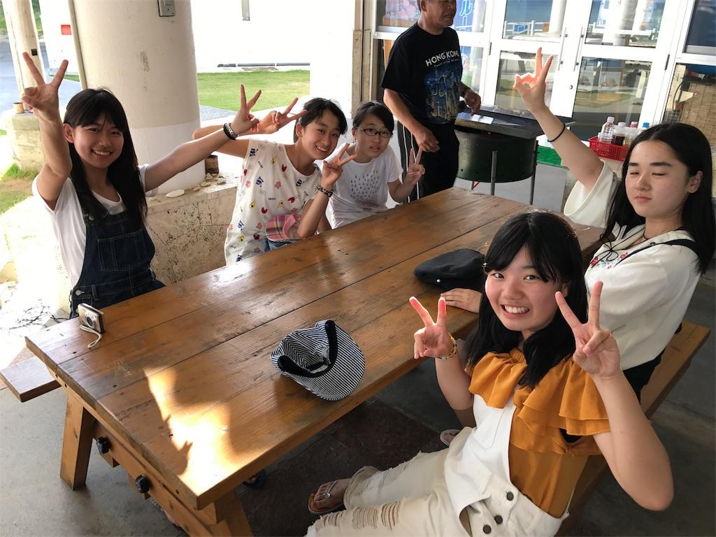 f:id:kyoei3rd:20170529204054j:image