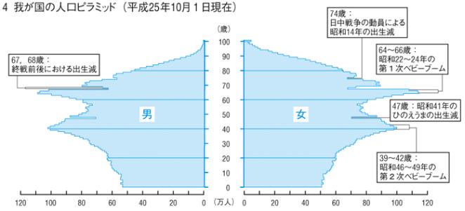 f:id:kyohei-yaa:20160925023421p:plain