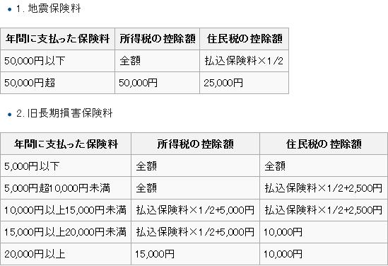 f:id:kyohei-yaa:20161014101327p:plain