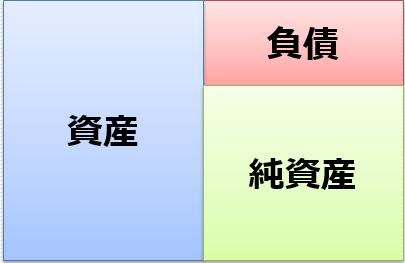 f:id:kyohei-yaa:20161019115117p:plain