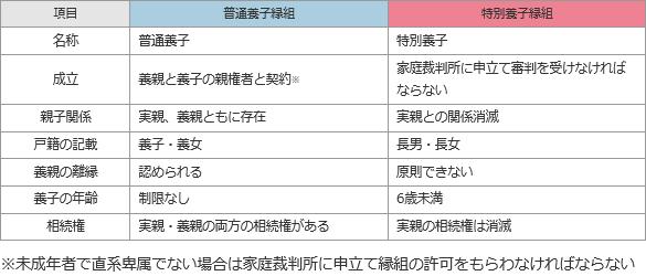 f:id:kyohei-yaa:20161024010044p:plain