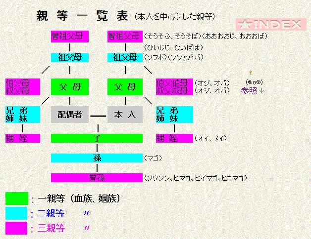 f:id:kyohei-yaa:20161027144003p:plain