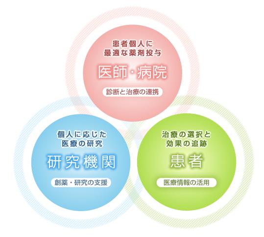 f:id:kyohei-yaa:20161118103133p:plain