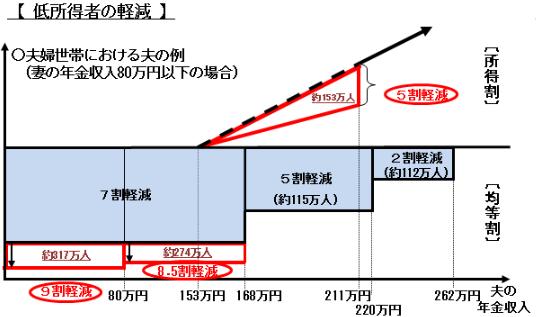 f:id:kyohei-yaa:20161120213737p:plain