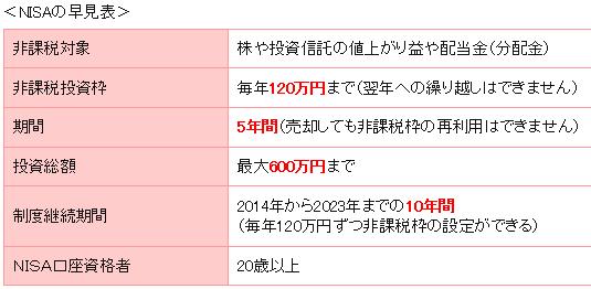 f:id:kyohei-yaa:20161202103032p:plain
