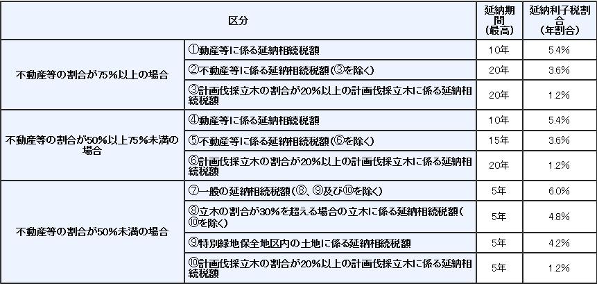 f:id:kyohei-yaa:20170105152137p:plain