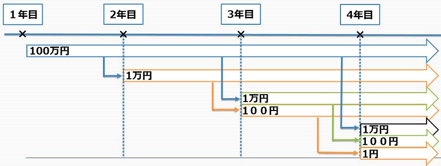 f:id:kyohei-yaa:20170330161905p:plain