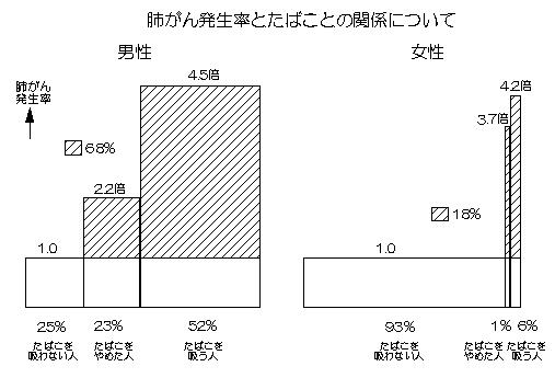 f:id:kyohei-yaa:20170330164741p:plain