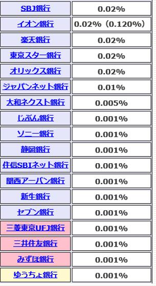 f:id:kyohei-yaa:20170403182806p:plain