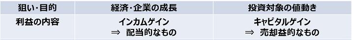 f:id:kyohei-yaa:20170407153930p:plain