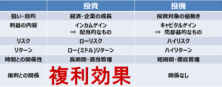 f:id:kyohei-yaa:20170412164112p:plain