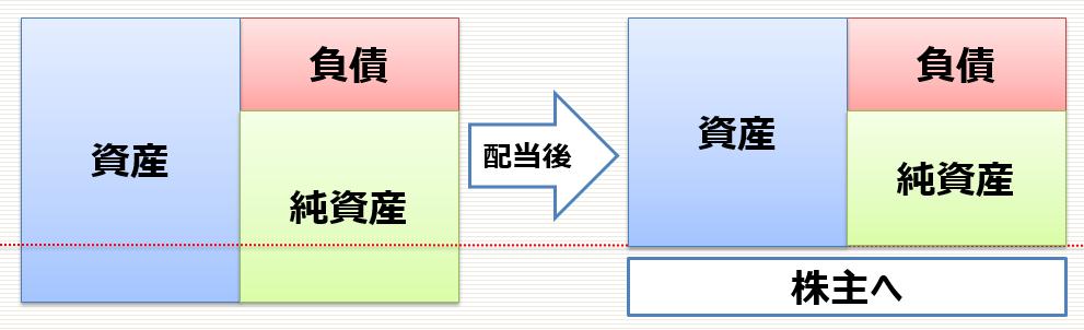 f:id:kyohei-yaa:20170430113325p:plain
