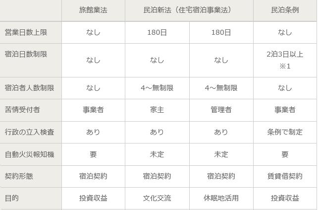 f:id:kyohei-yaa:20170506201401p:plain