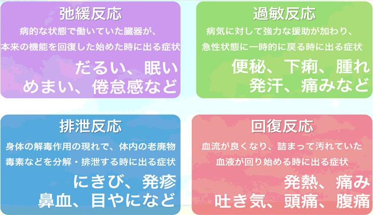 f:id:kyohei-yaa:20170518091941p:plain