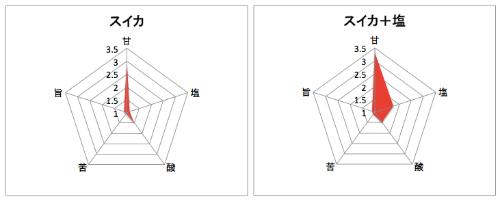 f:id:kyohei-yaa:20170519154346p:plain