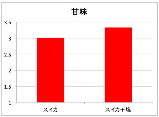 f:id:kyohei-yaa:20170519155250p:plain
