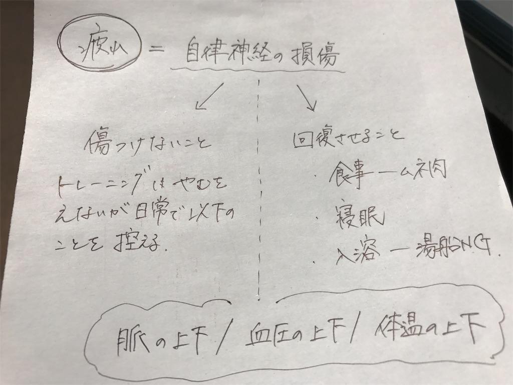 f:id:kyohei0212:20170306213048j:image