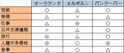 f:id:kyohei071:20160505134746p:plain