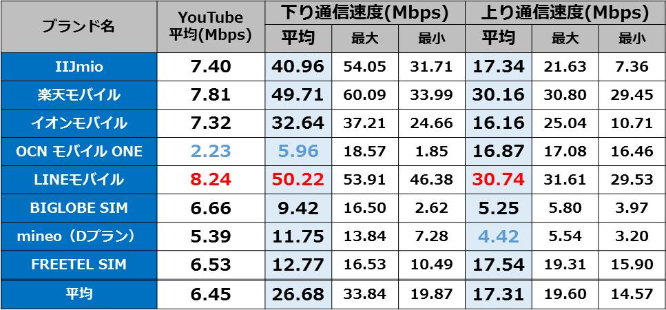 f:id:kyoheing-on-japan69:20161104154933p:plain