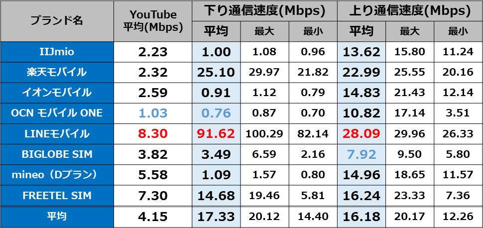 f:id:kyoheing-on-japan69:20161104160907p:plain