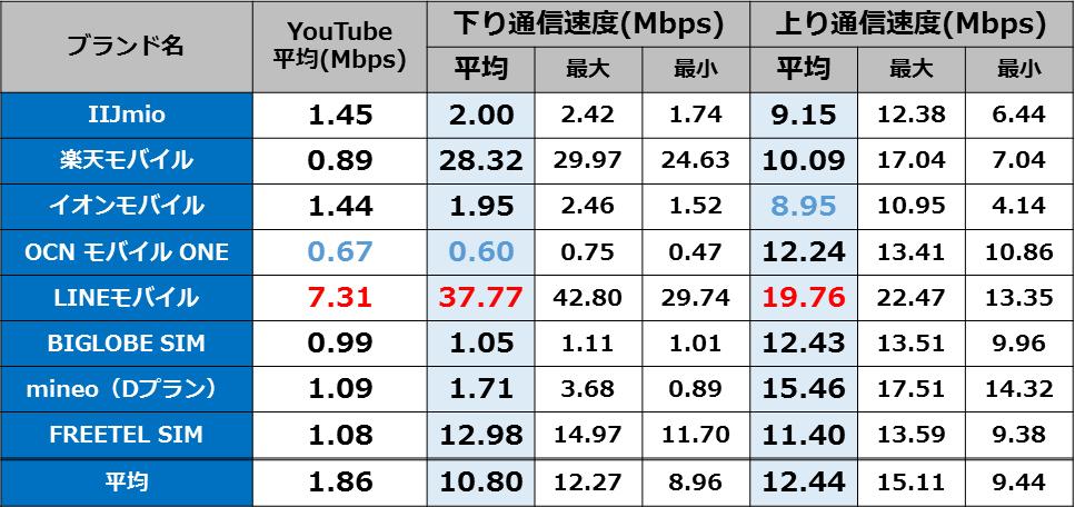 f:id:kyoheing-on-japan69:20161104162111p:plain