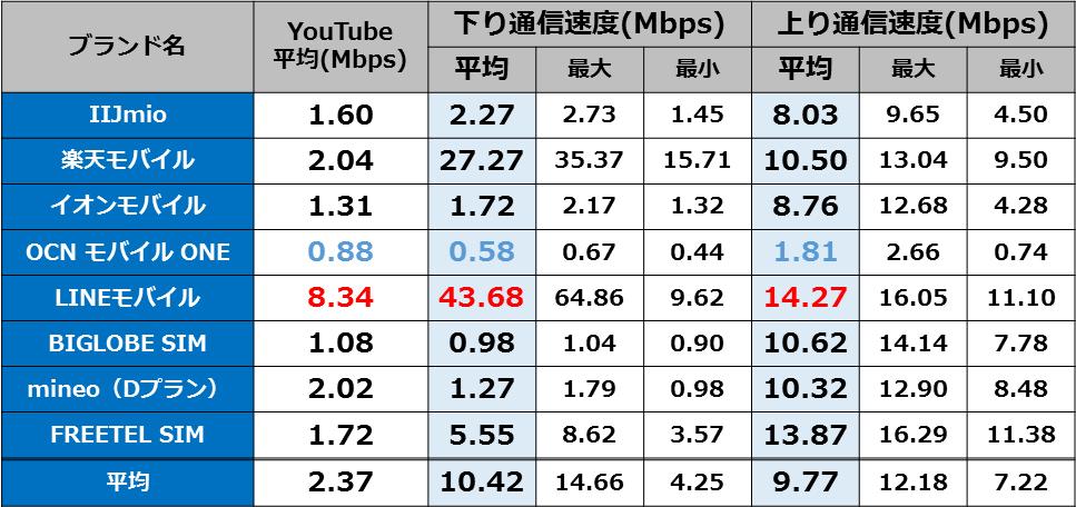 f:id:kyoheing-on-japan69:20161104162711p:plain