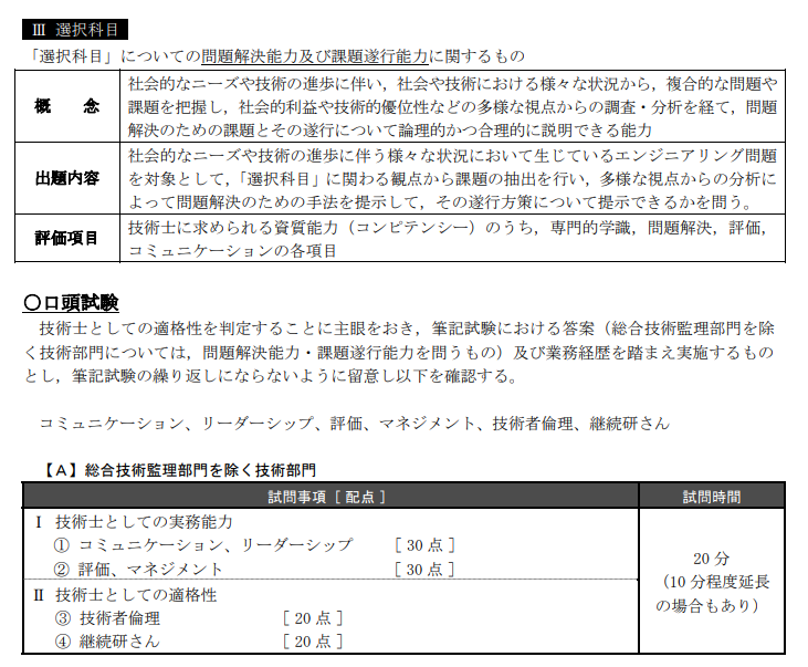 https://www.engineer.or.jp/c_topics/005/attached/attach_5698_1.pdf