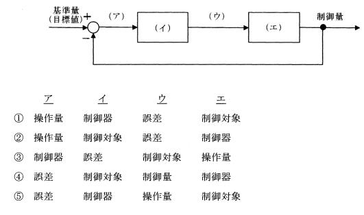 f:id:kyoichirhokogajpemecha:20200211210530p:plain