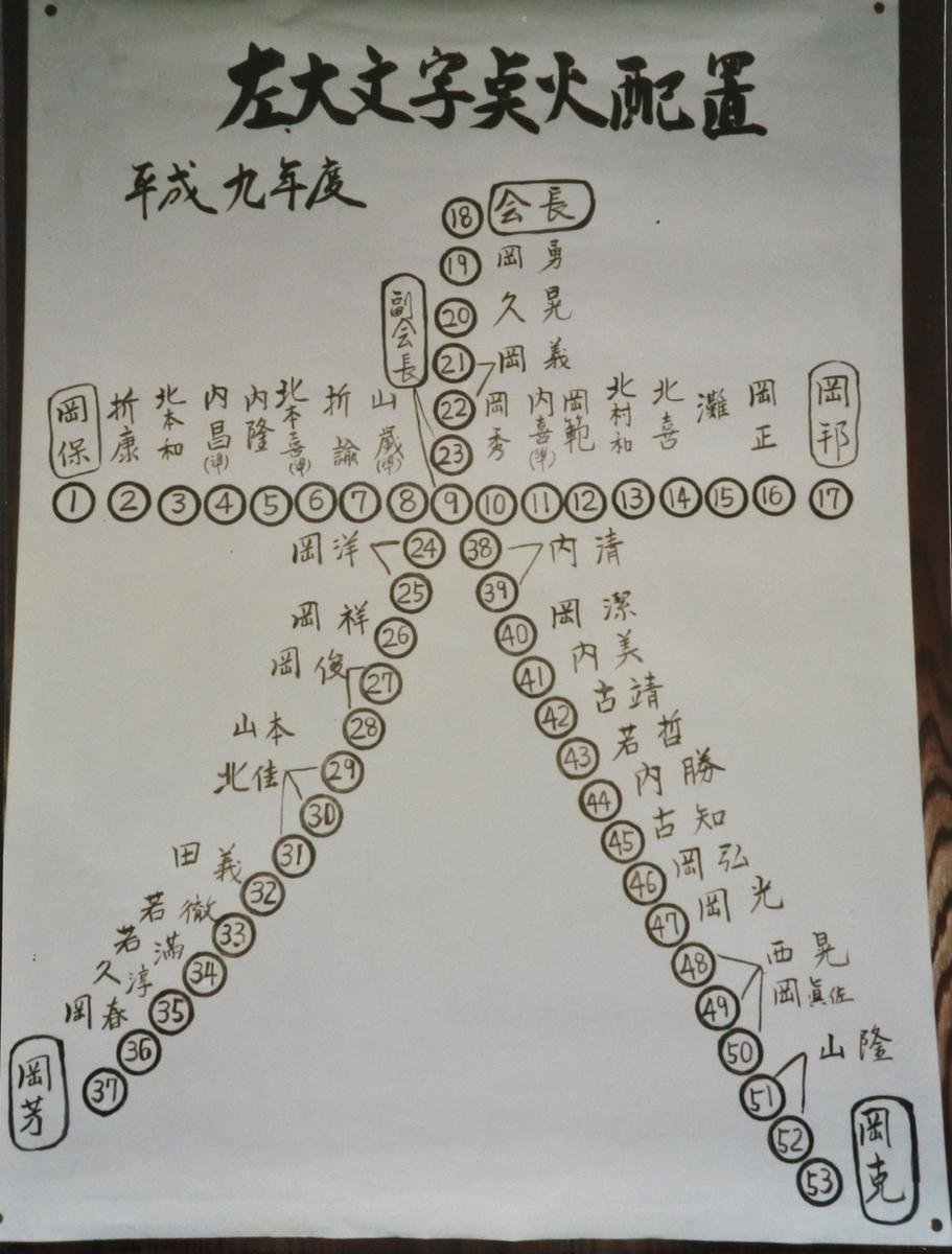 f:id:kyokanko:20210804152949j:plain