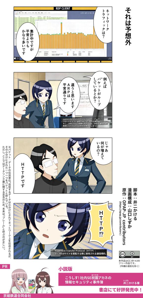 f:id:kyoki-railway:20201022230126p:plain