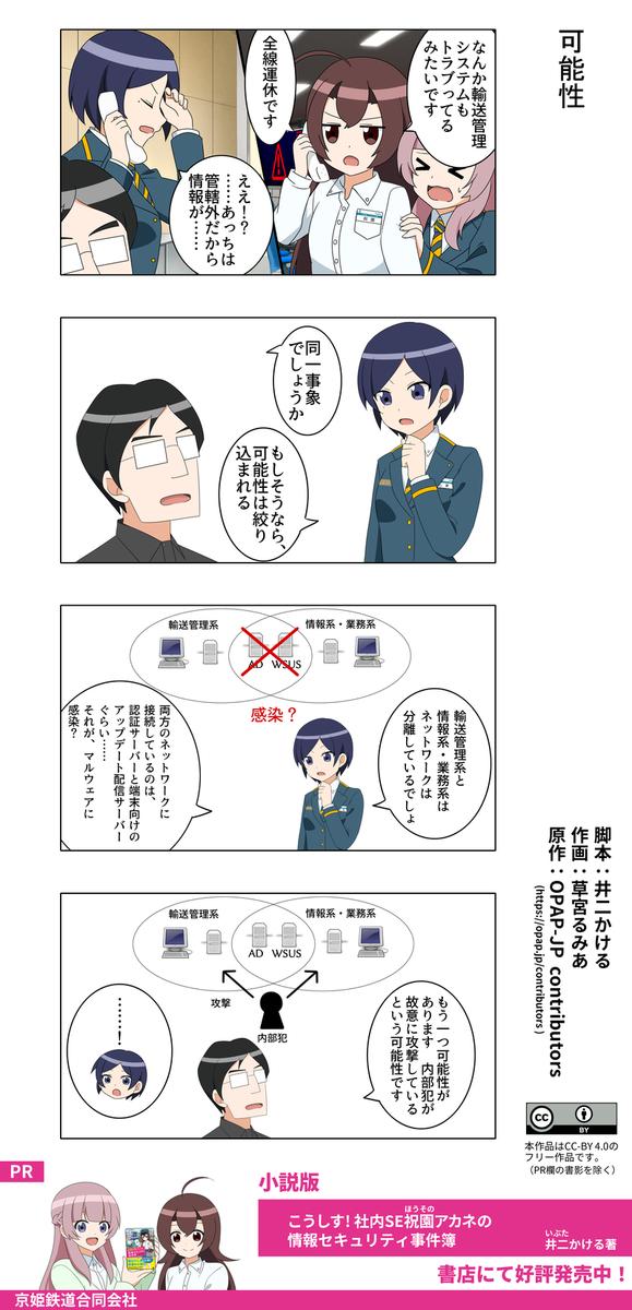 f:id:kyoki-railway:20201114161633p:plain