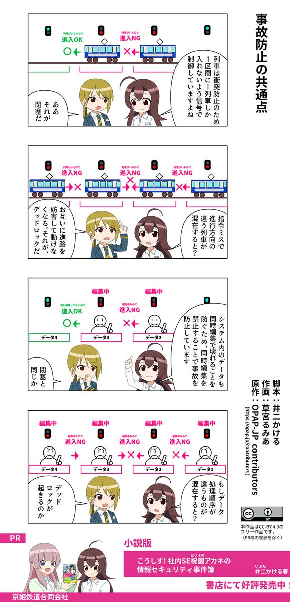 f:id:kyoki-railway:20201202173758p:plain