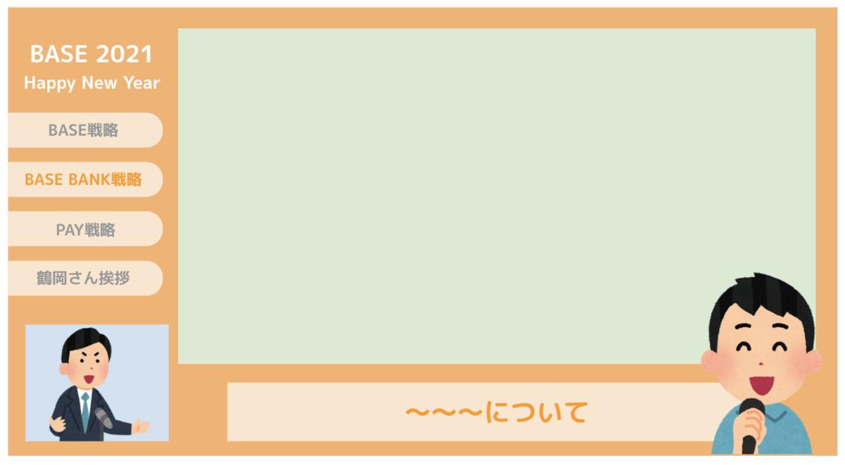 f:id:kyoko2424:20210226191707p:plain