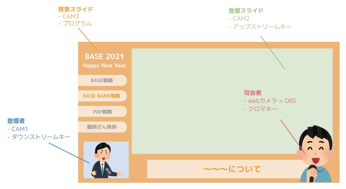 f:id:kyoko2424:20210226191946p:plain