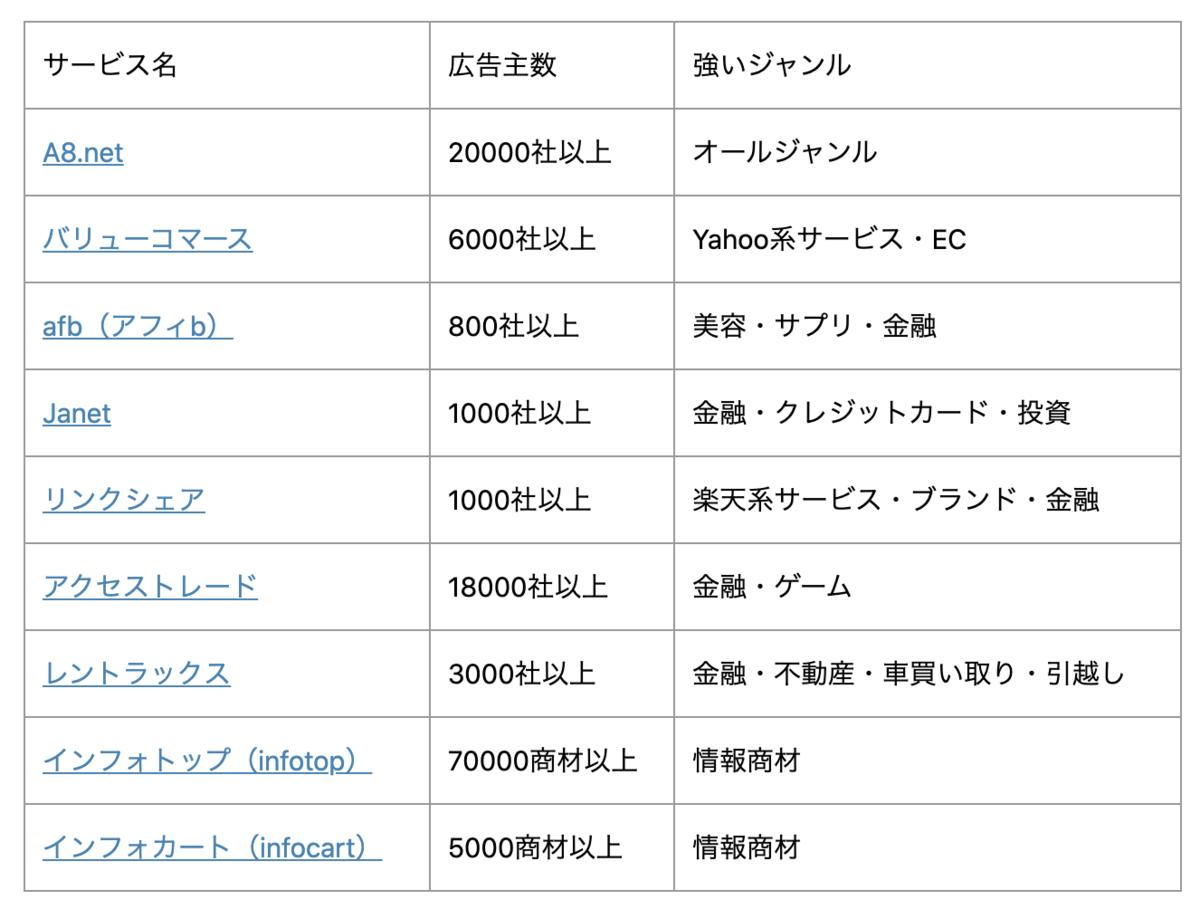 f:id:kyokocanarysan:20210329201132p:plain