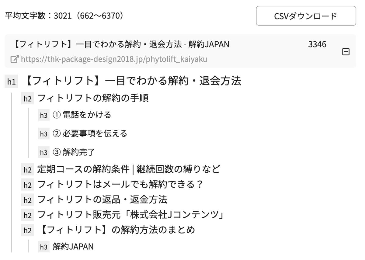 f:id:kyokocanarysan:20210407162930p:plain