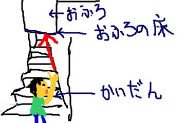 f:id:kyokoippoppo:20190401074332p:plain:w330:right