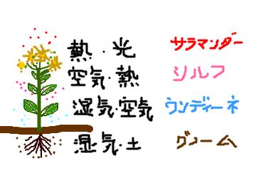 f:id:kyokoippoppo:20190402083124p:plain