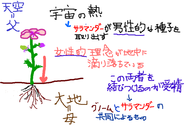 f:id:kyokoippoppo:20190403152654p:plain