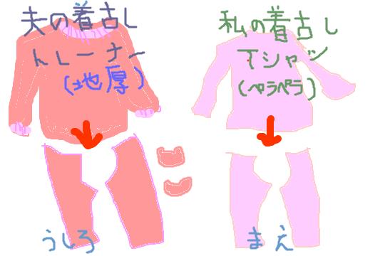 f:id:kyokoippoppo:20190508192557p:plain:w330:right